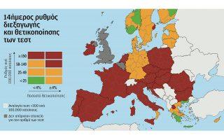 Εως το επόμενο καλοκαίρι θα πρέπει να μάθουμε να ζούμε με τον κορωνοϊό, προειδοποίησε χθες ο Γάλλος πρόεδρος Εμανουέλ Μακρόν κι ενώ ο χάρτης της Ευρώπης κοκκινίζει μετά τη ραγδαία αύξηση των κρουσμάτων τις τελευταίες δύο εβδομάδες. Νέα μέτρα λαμβάνουν η Ισπανία, η Νορβηγία, η Πολωνία και η Πορτογαλία, με την υποχρεωτική χρήση μάσκας σε εσωτερικούς και εξωτερικούς χώρους να εξαπλώνεται σε όλη τη Γηραιά Ηπειρο.