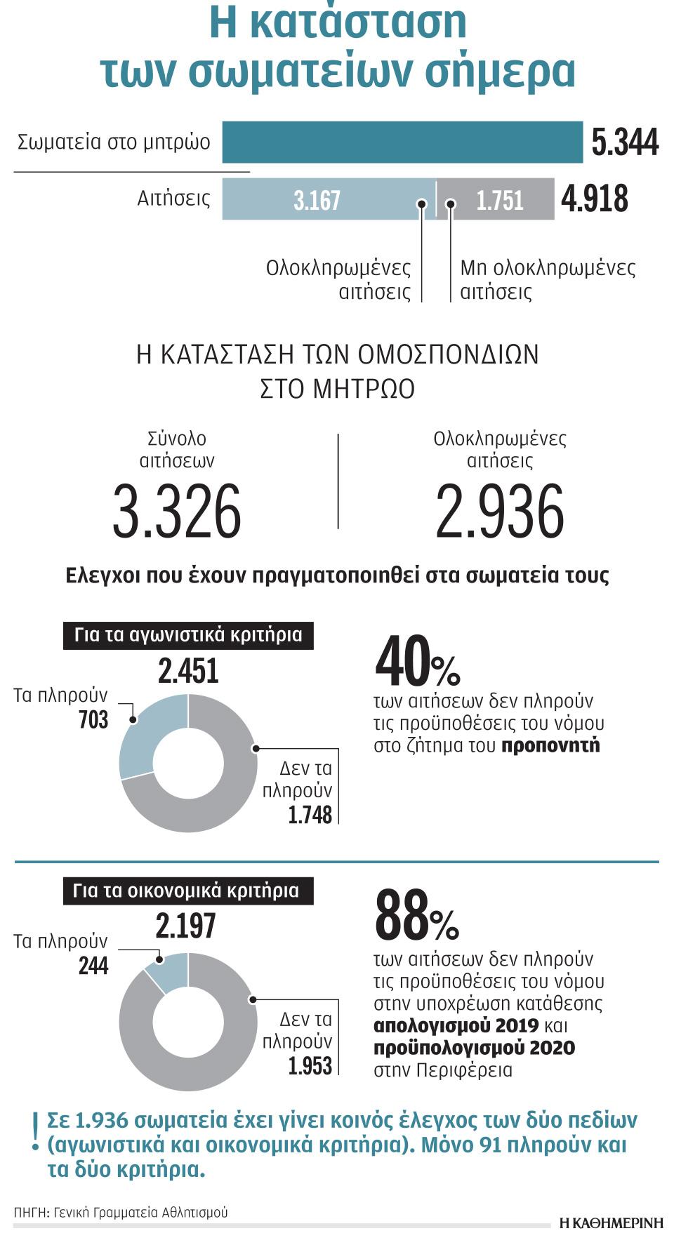 to-mitroo-ton-anatropon1
