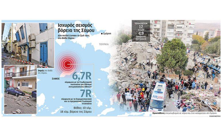 Τραγικός απολογισμός από τον ισχυρό σεισμό