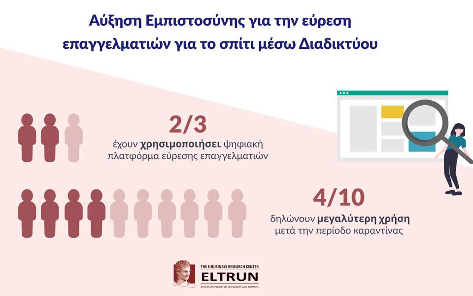technites-gia-to-spiti-anazitoyn-meso-diadiktyoy-7-stoys-10-ellines3