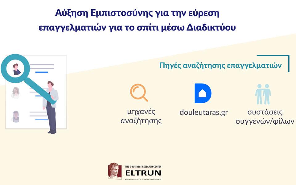 technites-gia-to-spiti-anazitoyn-meso-diadiktyoy-7-stoys-10-ellines7