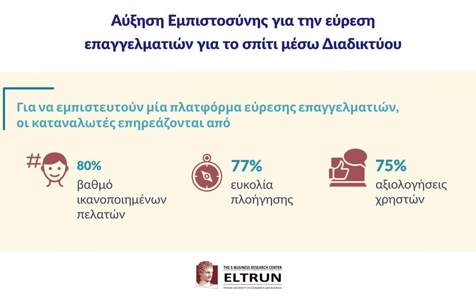 technites-gia-to-spiti-anazitoyn-meso-diadiktyoy-7-stoys-10-ellines9