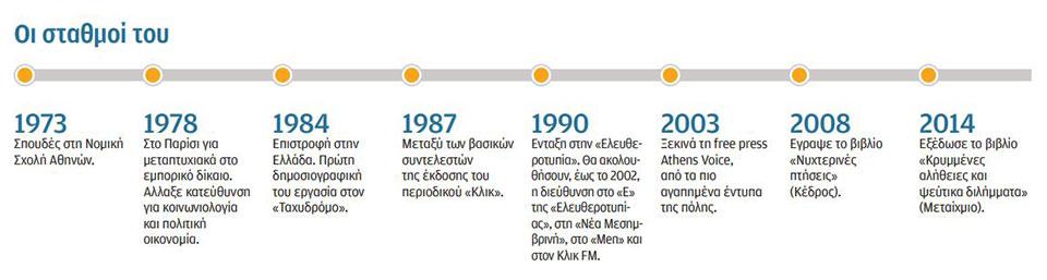 fotis-georgeles-stin-k-ta-mnimonia-mas-didaxan-peitharchia1