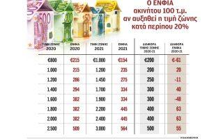 prosthetes-ekptoseis-ston-enfia-to-20210