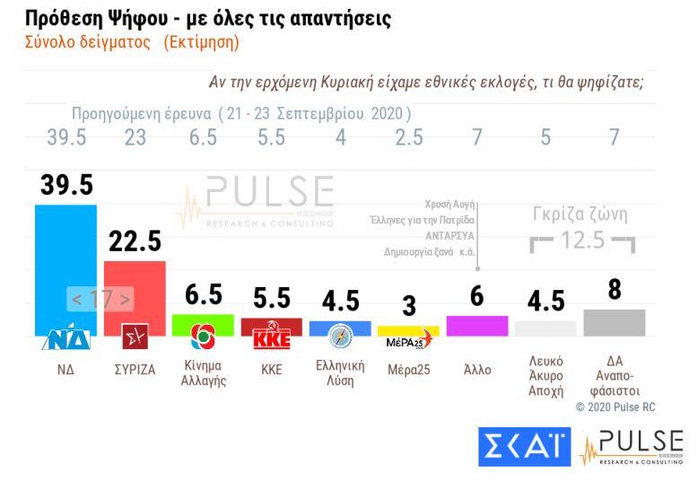 me-ilikiaki-diavathmisi-i-anisychia-gia-ton-koronoio2