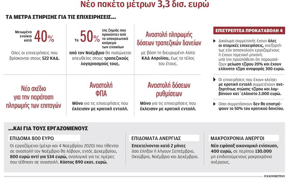 metra-stirixis-1-25-dis-eyro-gia-ergazomenoys-kai-anergoys0