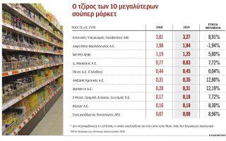 ligoteres-kai-ischyroteres-alysides-soyper-market0