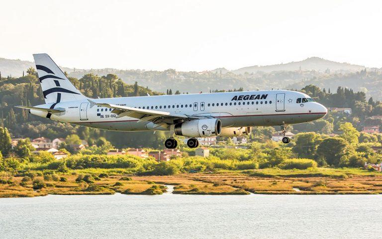 Ζημίες 187,1 εκατ. στο 9μηνο για την Aegean λόγω πανδημίας