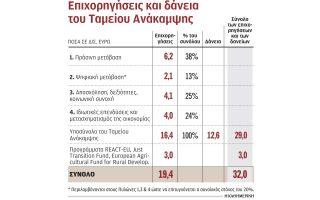 eykairia-kai-proklisi-ta-45-dis-toy-tameioy-anakampsis0