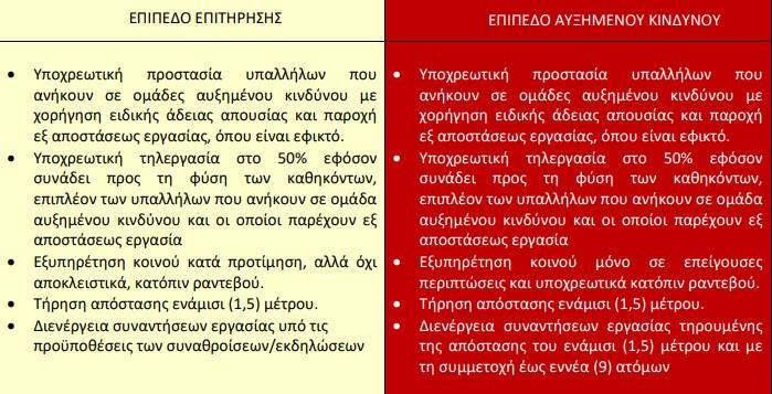 koronoios-pos-tha-ergastoyn-oi-dimosioi-ypalliloi0
