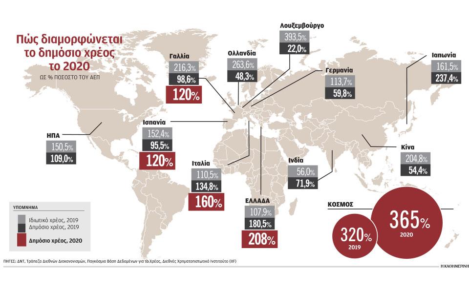 Η ελονοσία θα σκοτώσει περισσότερους ανθρώπους απ' ό,τι ο κορωνοϊός στην αφρικανική ήπειρο