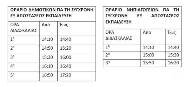 erotiseis-kai-apantiseis-gia-tin-ex-apostaseos-ekpaideysi1