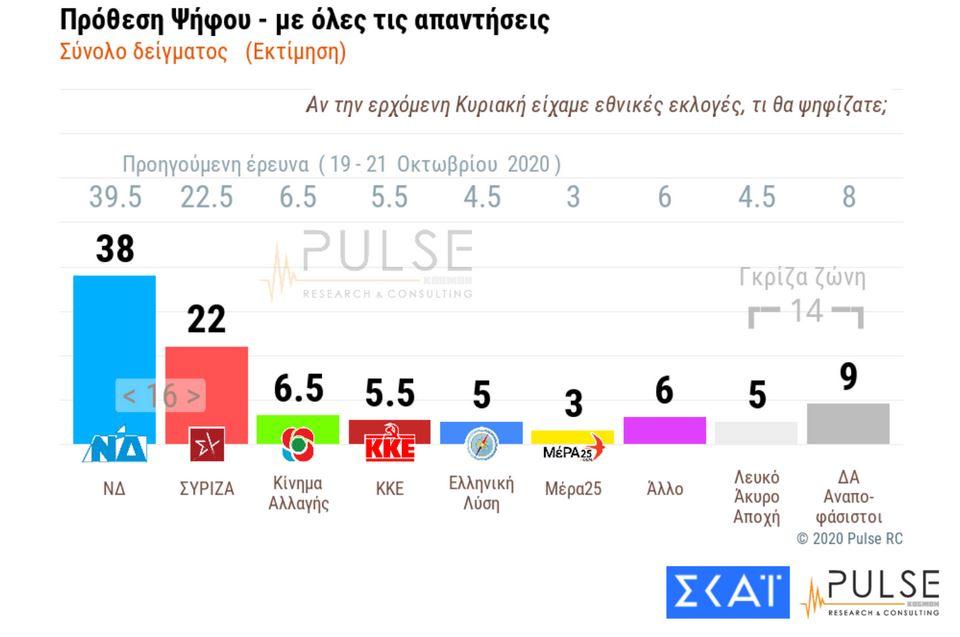 treis-stoys-deka-den-tha-kanoyn-to-emvolio-gia-ton-koronoio-aprothymia-stoys-neoys15