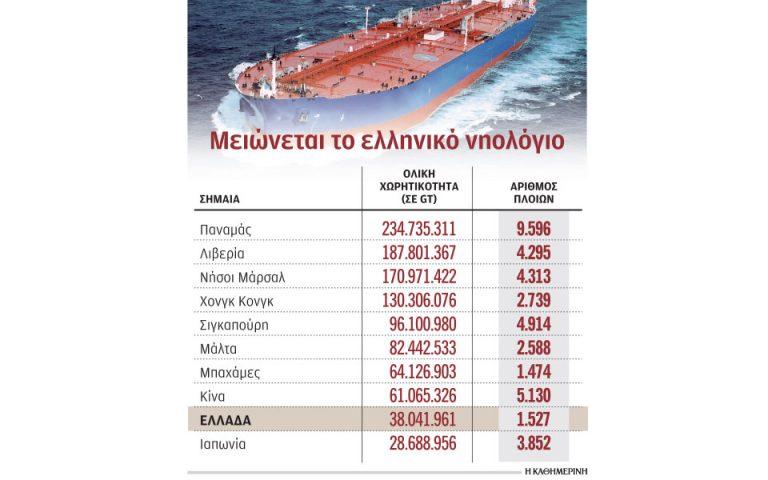 16 Ελληνες με επιρροή στην παγκόσμια ναυτιλία