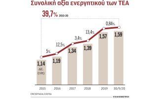 deka-nea-epaggelmatika-tameia-tha-leitoyrgisoyn-to-20210