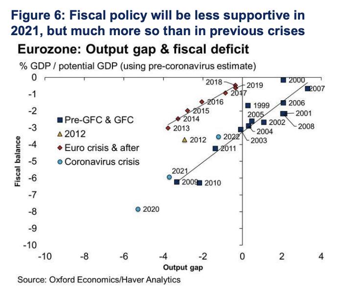 oxford-economics-pos-tha-grapsei-to-success-story-i-ellada-to-20212