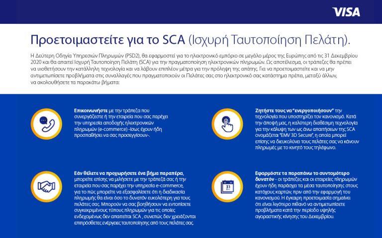 Ετοιμαστείτε για τo Strong Customer Authentication (PSD2)