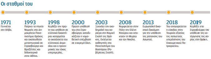 giannis-ktistakis-stin-k-me-enepneyse-to-prosopo-toy-patriarchi1