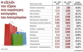 epicheirisi-diasosis-toy-lianemporioy0