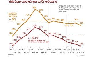 voytia-78-toy-tziroy-ton-xenodocheion-to-20200