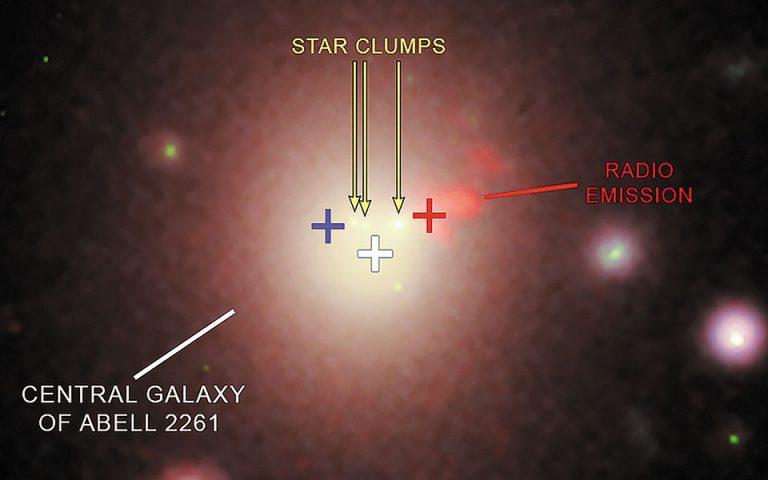 Γαλαξίας 2261: Το άλυτο μυστήριο με τη μαύρη τρύπα