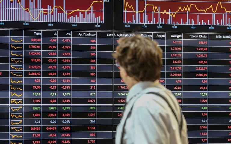 Νέες απώλειες στο Χρηματιστήριο, με υποτονικές συναλλαγές