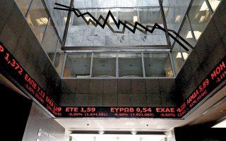 O τραπεζικός δείκτης κατέγραψε απώλειες 6,27%, στις 426,93 μονάδες, και στα χαμηλότερα επίπεδα από τις αρχές Δεκεμβρίου, με την Alpha Bank να κλείνει με πτώση 7,04%, τη Eurobank στο -4,67%, την Εθνική Τράπεζα στο -8,23% και την Τράπεζα Πειραιώς στο -4,12%.