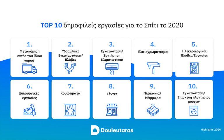 Douleutaras: Highlights 2020 – Τι φτιάξαμε στο σπίτι τη χρονιά που το ζήσαμε περισσότερο από ποτέ;