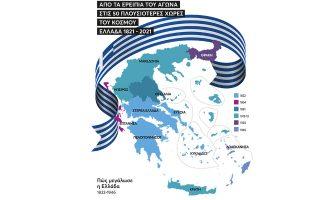 Infographics: Πάνος Κωνσταντόπουλος