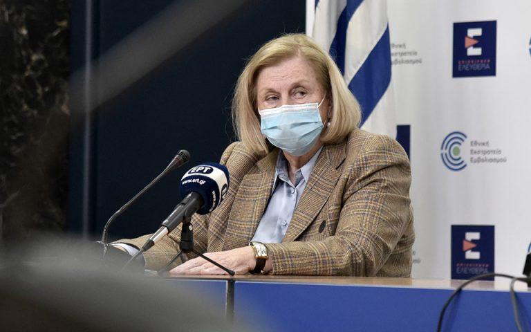 Θεοδωρίδου: Οι μεταλλάξεις δεν επηρεάζουν τα εμβόλια