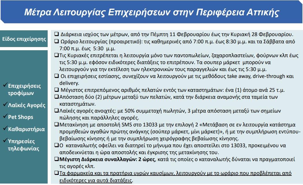 kleinoyn-scholeia-kai-katastimata-stis-6-m-m-to-apagoreytiko-ta-savvatokyriaka0