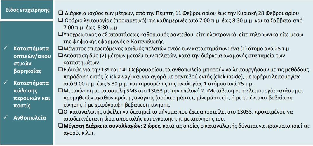 kleinoyn-scholeia-kai-katastimata-stis-6-m-m-to-apagoreytiko-ta-savvatokyriaka1