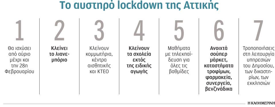 skliro-lockdown-me-tilekpaideysi-kai-kleisto-lianemporio1