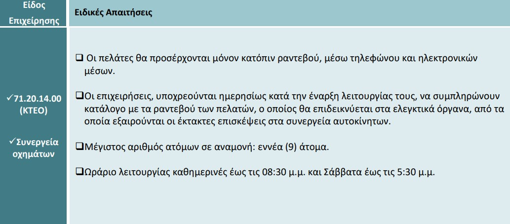 kleinoyn-scholeia-kai-katastimata-stis-6-m-m-to-apagoreytiko-ta-savvatokyriaka2