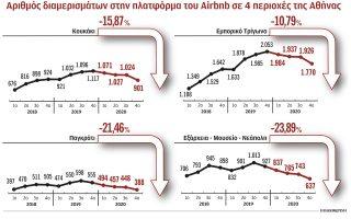 i-metallaxi-toy-airbnb0