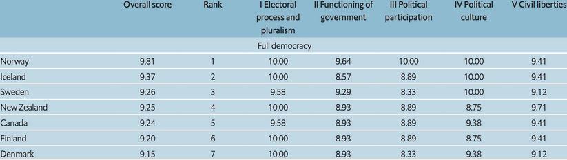 economist-nosise-i-dimokratia-en-meso-pandimias-i-thesi-tis-elladas1