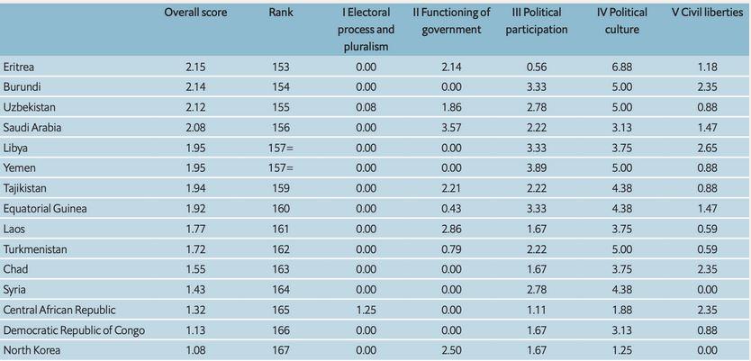 economist-nosise-i-dimokratia-en-meso-pandimias-i-thesi-tis-elladas2