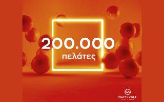 watt-volt-eftase-toys-200-000-pelates-kai-synechizei-me-rythmoys-anaptyxis0