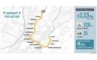 Σύμφωνα με τον προκαταρκτικό σχεδιασμό, η γραμμή 4 θα συνεχίζει από Κατεχάκη κατά μήκος της λεωφόρου Κηφισίας.