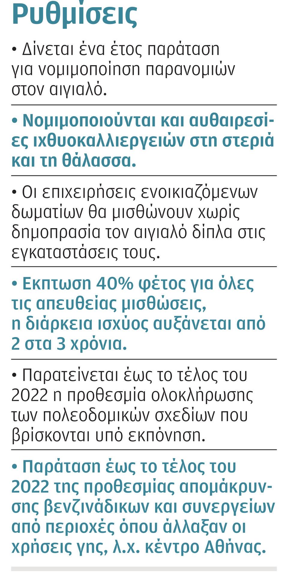 chrisi-aigialoy-apo-enoikiazomena-domatia-gia-fetos0