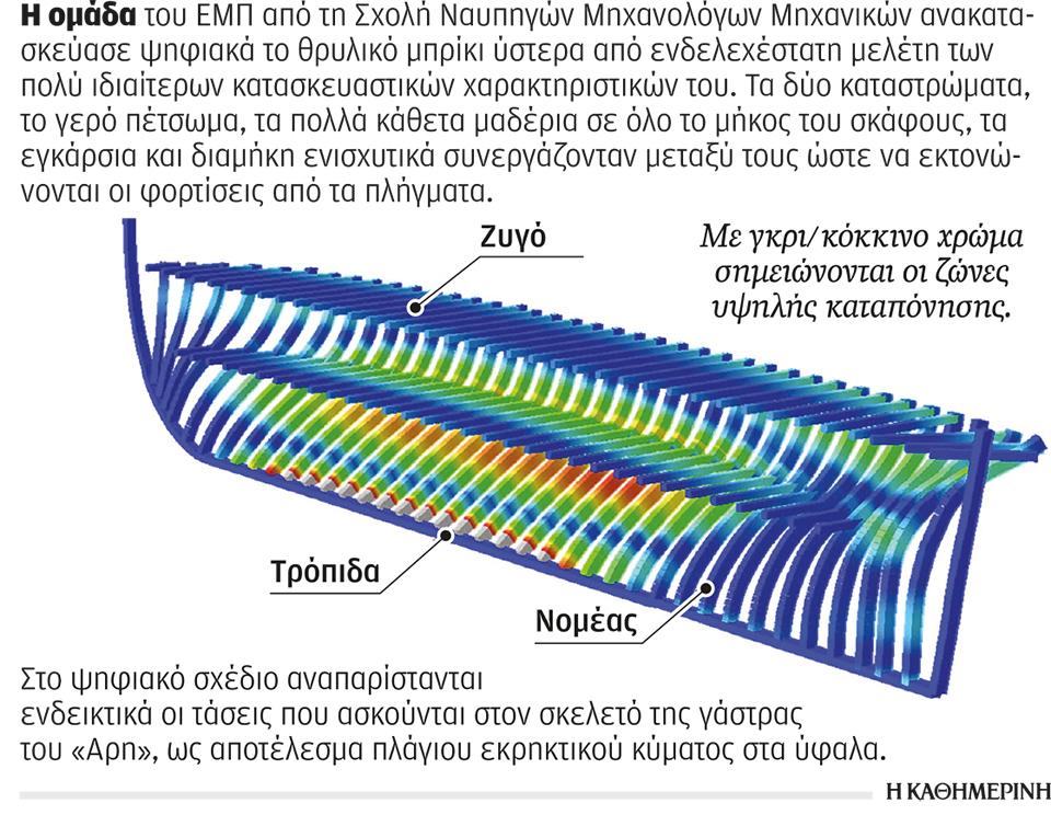 o-thrylikos-aris-toy-21-sto-karnagio-toy-emp1