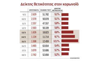 statistiki-mia-kakopoiimeni-epistimi0