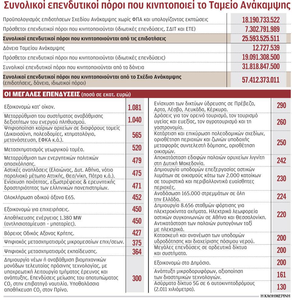 ta-170-erga-toy-tameioy-anakampsis1