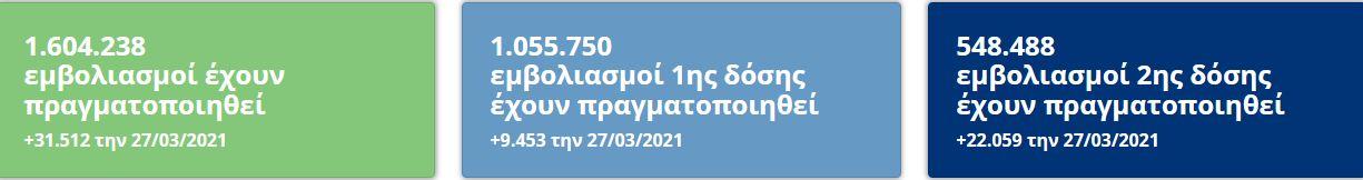anoigei-tin-paraskeyi-i-platforma-gia-tin-omada-65-69-eton0