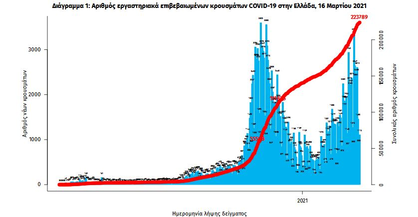 1-533-φαινόμενο nea-croismata-ragdaya-oxy-diacolin 1