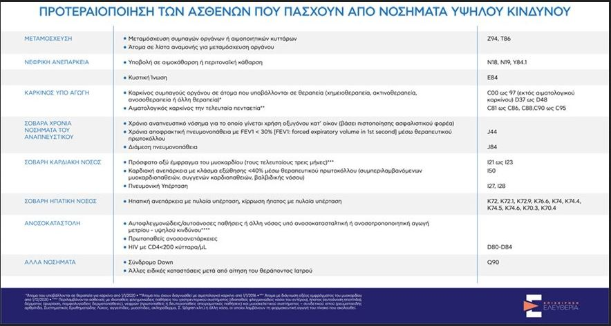anoigoyn-ta-rantevoy-gia-tis-eypatheis-omades-giati-den-pagose-to-emvolio-astrazeneca1