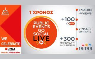 enas-chronos-public-events-go-social0