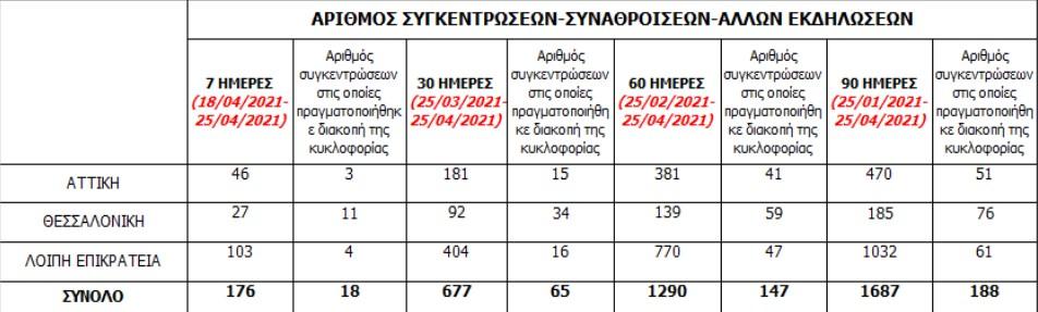 el-as-schedon-1-700-sygkentroseis-se-90-imeres-mono-stis-188-diekopi-i-kykloforia1
