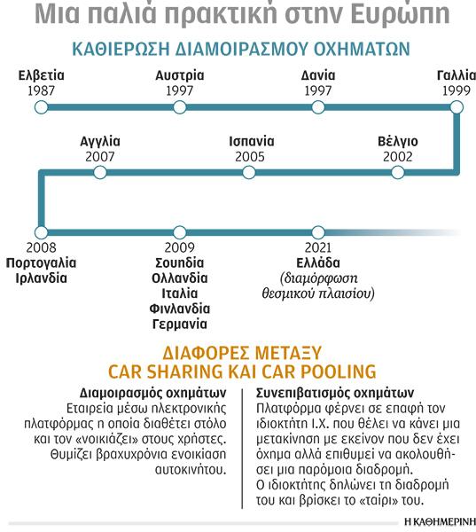 anazitontas-to-tairi-mas-gia-tis-metakiniseis1