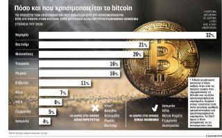 bitcoin-i-mystiki-technologia-kai-oi-diamaches